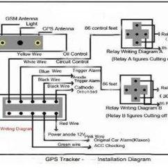 Passtime Gps Wiring Diagram Hpm Fan Controller Cat 300f Tomtom Tracker - Diagrams