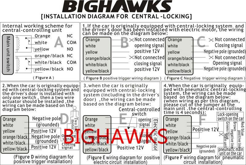 e30 wiring diagram cat5 phone line australia user manual installation guide operation description keyless entry bighawks k902-8113 m602 ...