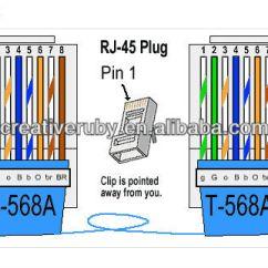 Rj45 T568b Wiring Diagram Lutron Sensor Lighting Chart Www Toyskids Co Cat5e Utp Get Free Image About T568a B Scheme