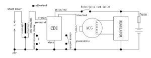 Ymh350 Cdi Unit Of Motorcycle Parts  Buy Motorcycle Cdi Unit,Motorcycle Digital Cdi Unit,Cdi