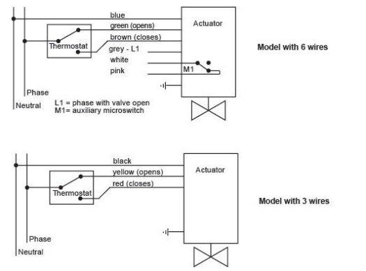 siemens 3 port valve wiring diagram periodic diagrams. Black Bedroom Furniture Sets. Home Design Ideas