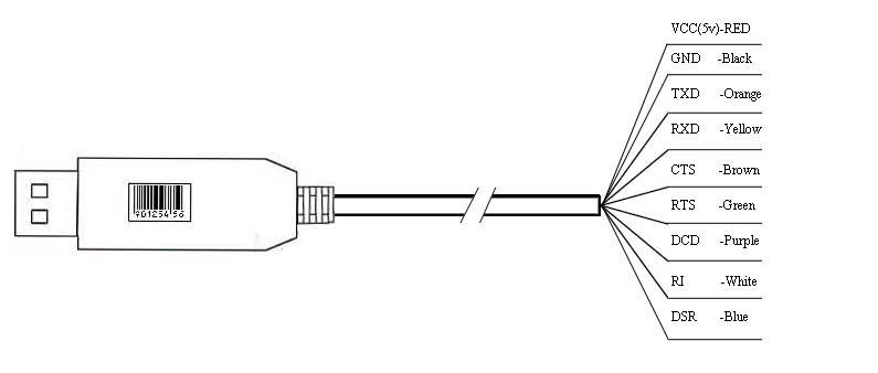 ftdi usb to rs232 wiring diagram
