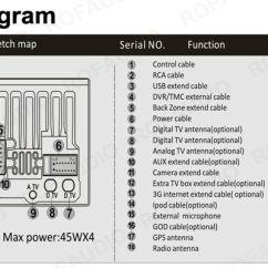 E38 Audio Wiring Diagram Jeep Wrangler Front End Radio Similiar Chevy Bus Keywords Bmw E Head Unit Diagrams Online Jodebal
