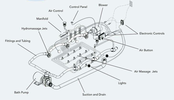 M-03B Bathtub spa whirlpool plastic Air switch Button