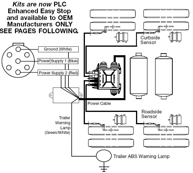Typical Utility Trailer Wiring Diagram : Wabco wiring diagram trailer