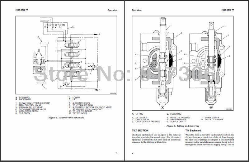 Old Forklift Wiring Diagram For, Old, Free Engine Image