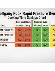 also wolfgang puck liter rotisserie pressure oven hsn rh