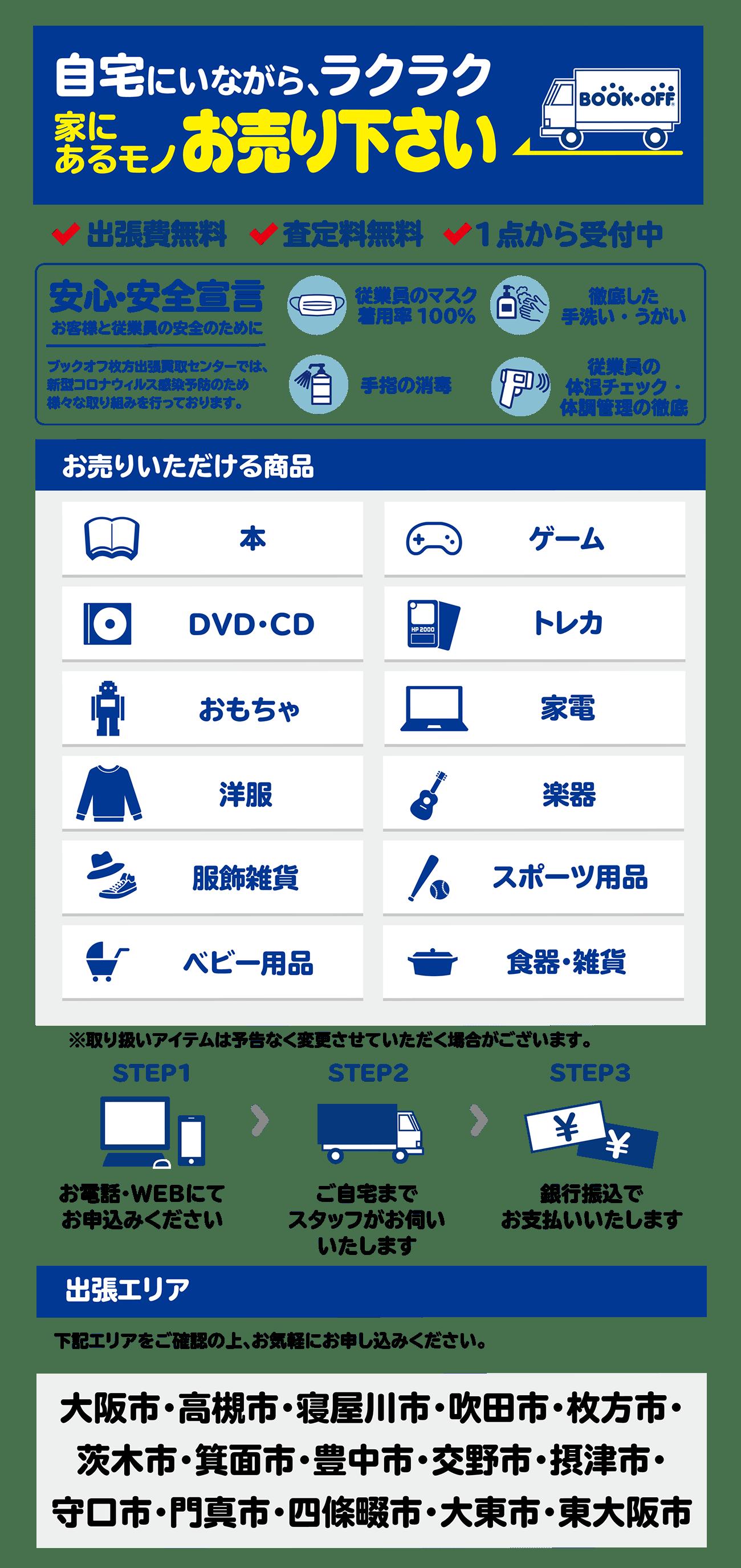 【ブックオフ枚方出張買取センター】お申込みフォーム   BOOKOFF