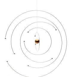 neils bohr atom model mobile [ 2500 x 3000 Pixel ]