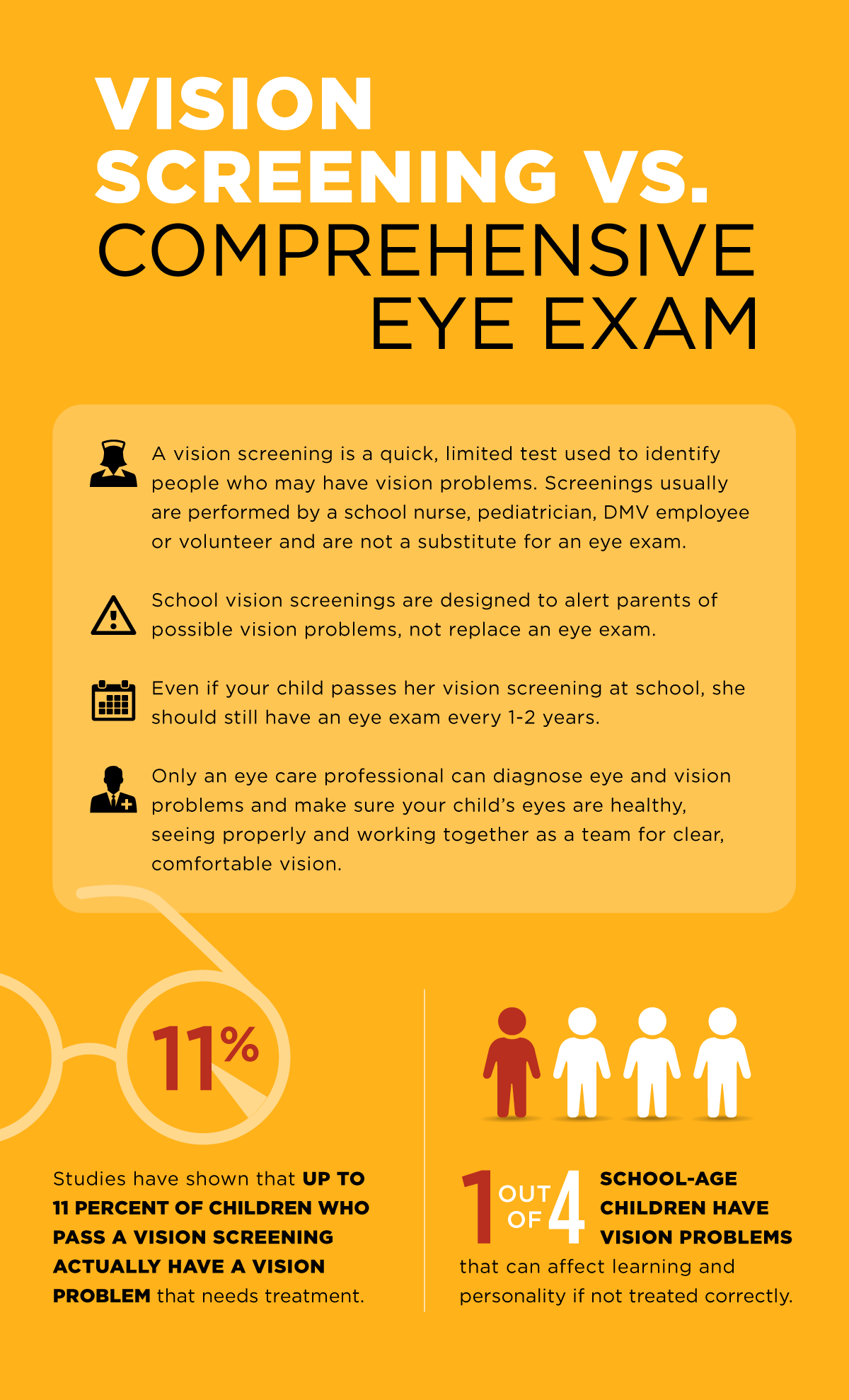 Eye Exams Why Are They Important