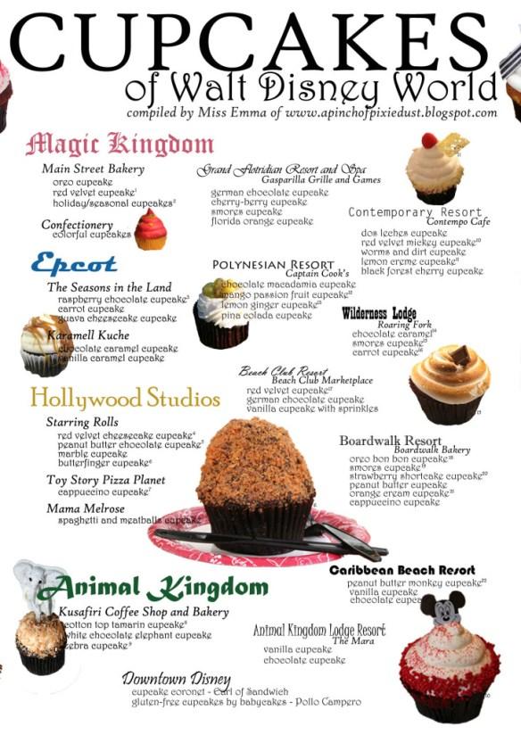 Disney-Cupcake-Infographic