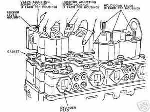 560 page CUMMINS NTC-400 BC2 Diesel Engine Manual on CD
