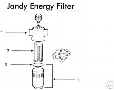 Zodiac Jandy Ray-Vac Pool Energy Filter Bowl & O Ring Part