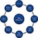 International Arbitration Attorney Network | Arbitration Blog