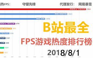 近三年FPS游戏热度可视化排行榜,B站最详细的射击游戏流量发展史