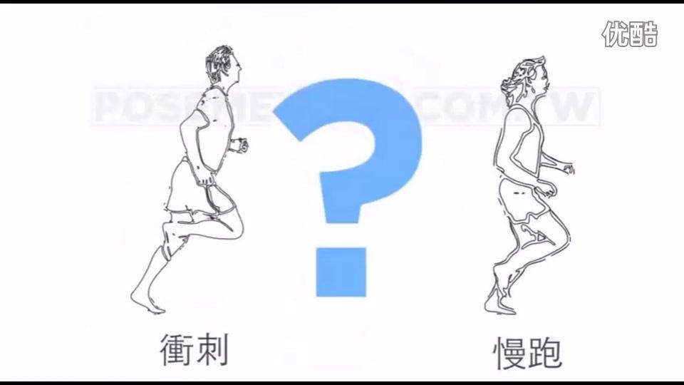 跑步你知多少?你懂得如何跑步嗎。正確姿勢呢?怎樣做到對膝蓋最低的傷害。_嗶哩嗶哩 (゜-゜)つロ 干杯 ...
