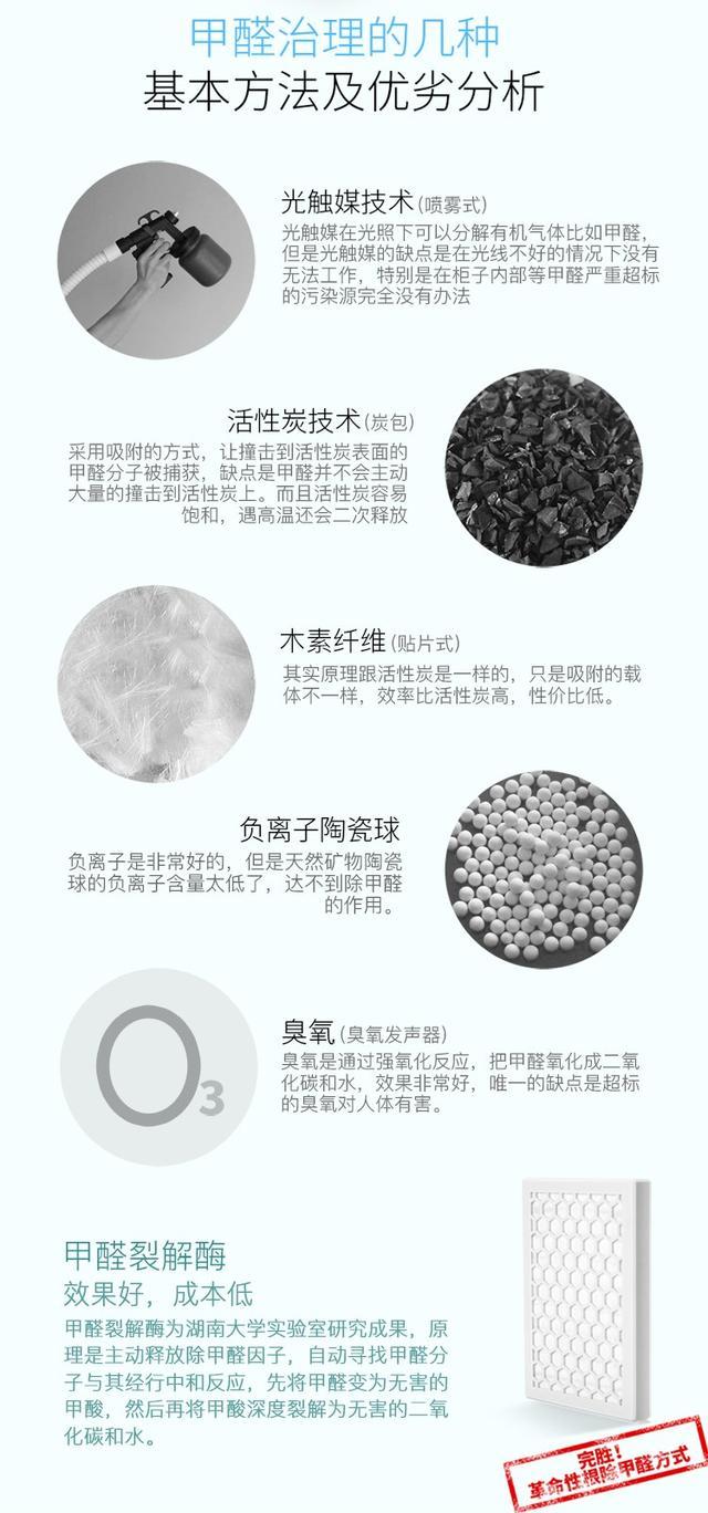 中國地板檢測 E0 - 每日頭條