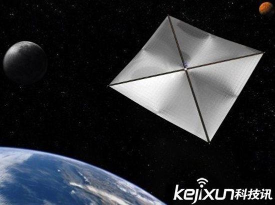 人類在宇宙中利用太陽帆飛船 有望飛出太陽系 - 每日頭條