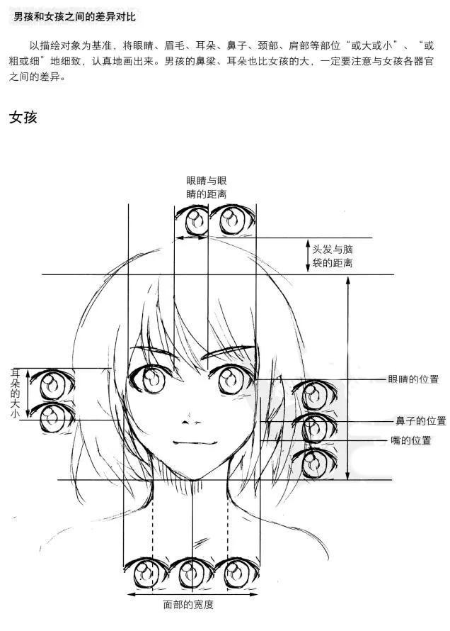 漫畫技法:不同角度臉型畫法 - 每日頭條
