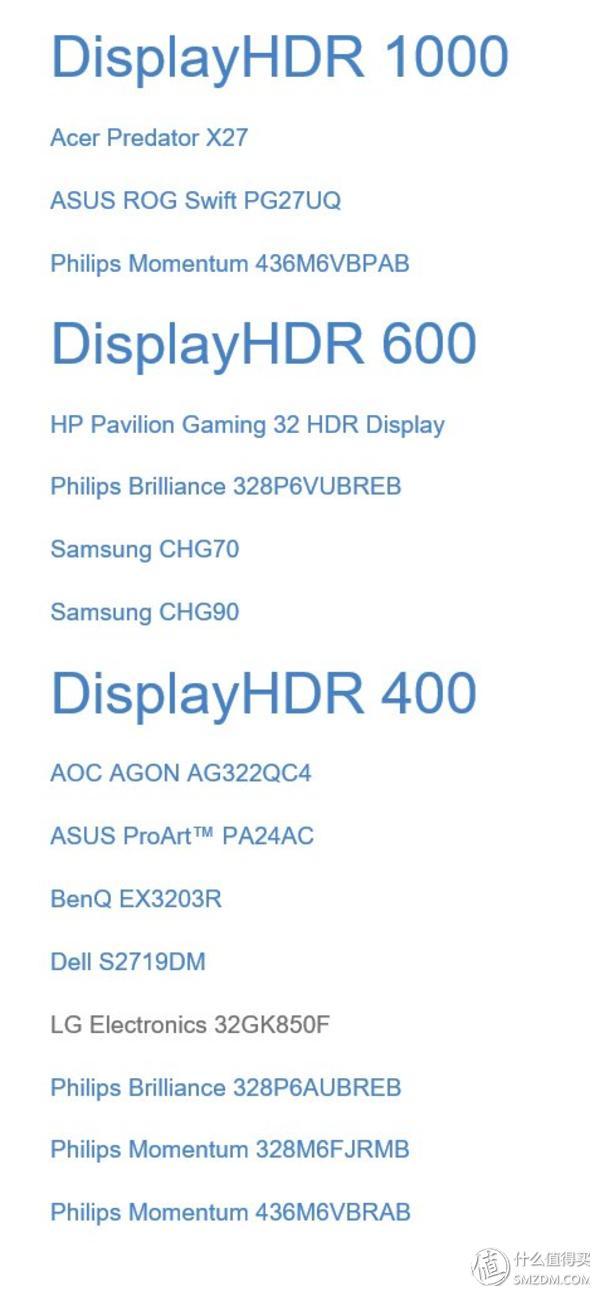 DisplayHDR可能是下一代標配的顯示技術,帶你了解HDR顯示器奧秘 - 每日頭條