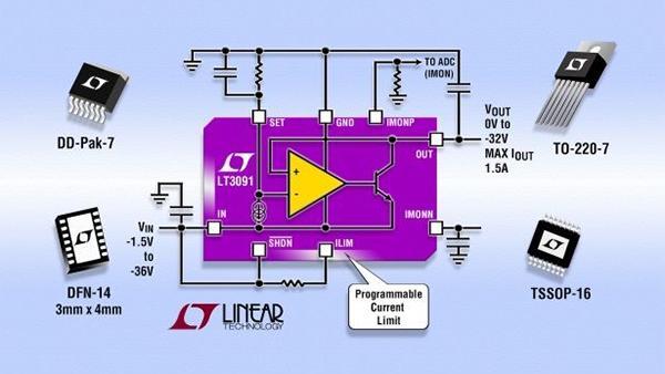 LT3091:1.5A,負穩壓器擴充了電流基準線性穩壓器系列 - 每日頭條