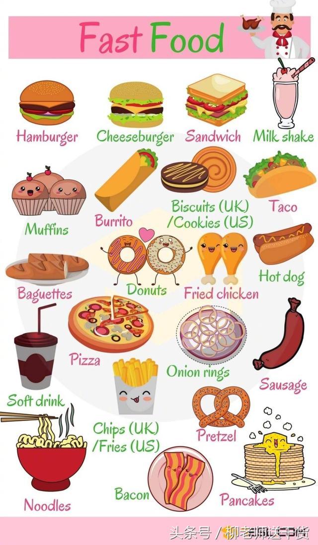 各種常見食物的英文名,圖文對照一目了然 - 每日頭條