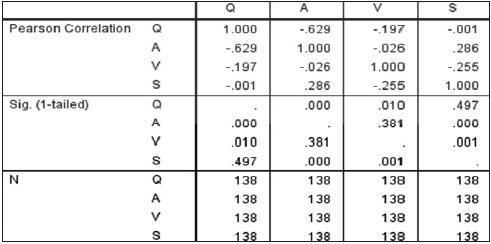 動力煤工業分析指標相關性探索 - 每日頭條