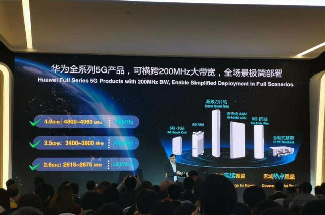華為業界首款5G基站核心晶片「天罡」正式發布 - 每日頭條
