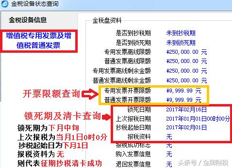 納稅知識課堂:深圳企業金稅盤常見抄稅問題。趕緊學習!事半功倍 - 每日頭條