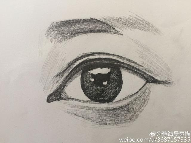 素描眼睛的簡單畫法 - 每日頭條