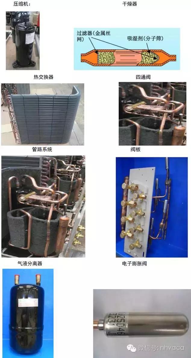 空調銅管焊接規範要點 - 每日頭條