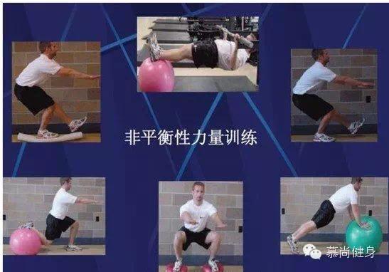 核心力量訓練 - 每日頭條