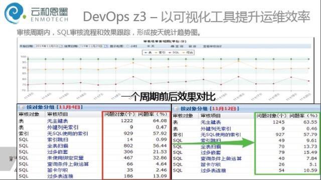 Oracle Database 12c特性及實踐解析 - 每日頭條