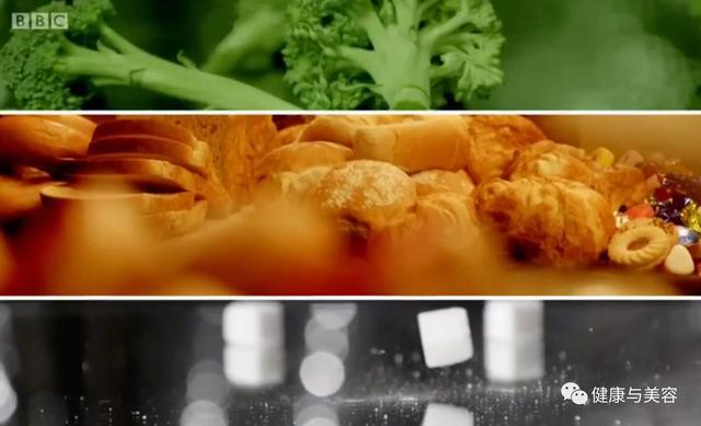 BBC《碳水化合物的真相》,少吃這些才能瘦! - 每日頭條