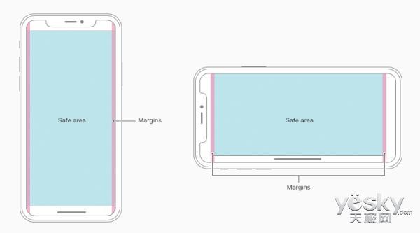 看視頻玩遊戲iPhone X的劉海會擋住操作?其實人家是這樣設計的 - 每日頭條
