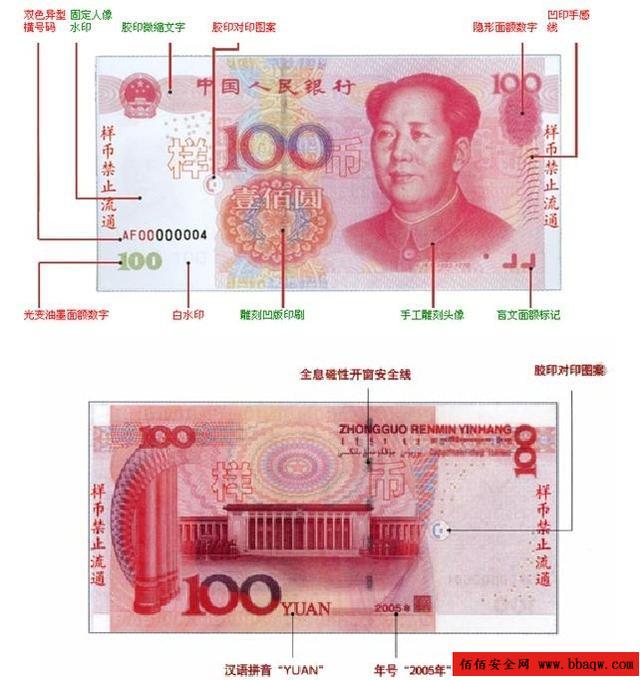 2005年版第五套人民幣真假識別,及與1999年版對比圖! - 每日頭條