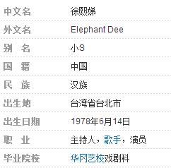 小S為何那麼喜歡大象?紋身和英文名都是大象 - 每日頭條