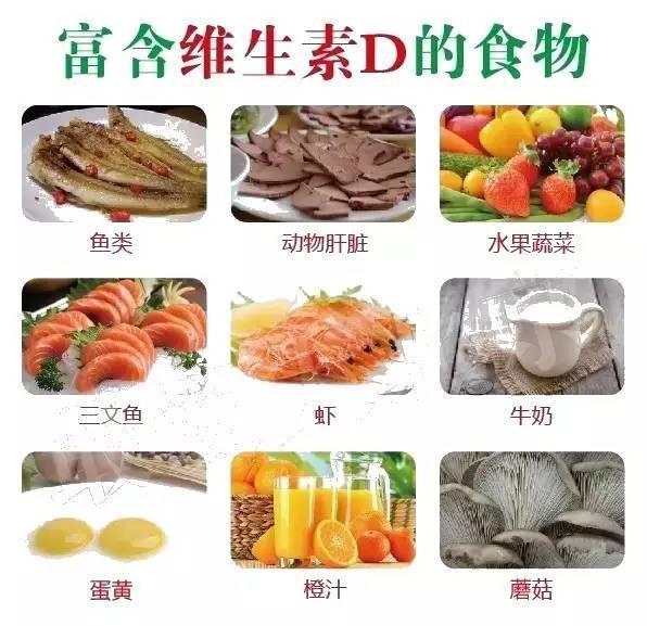 看體質選食物。補充不同維生素 - 每日頭條