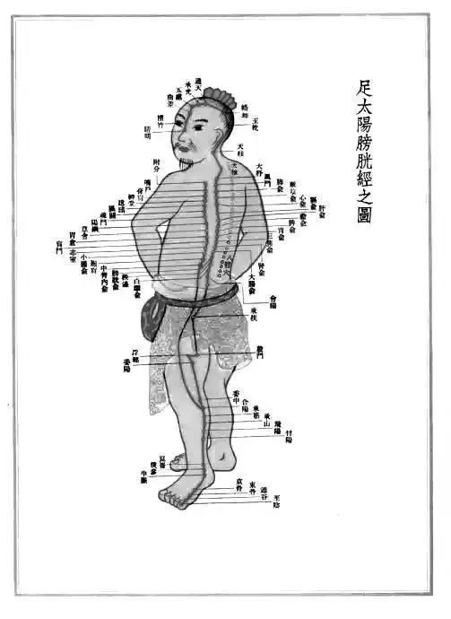 身體寒氣重的15個表現 - 每日頭條