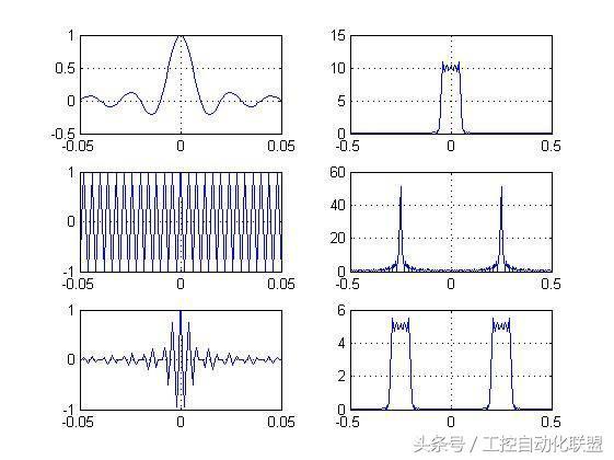 班長帶你學變頻器:調製比和載波比是什麼 - 每日頭條