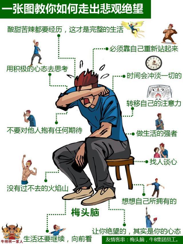 走出悲觀絕望的十二個方法 - 每日頭條