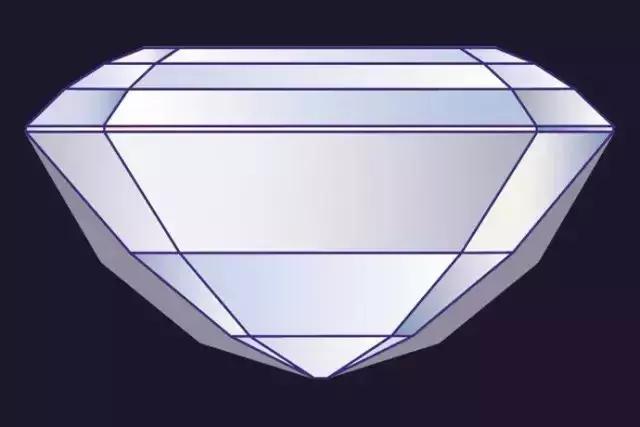 鑽石的九大誤區。千萬別花了大錢。買了便宜貨! - 每日頭條