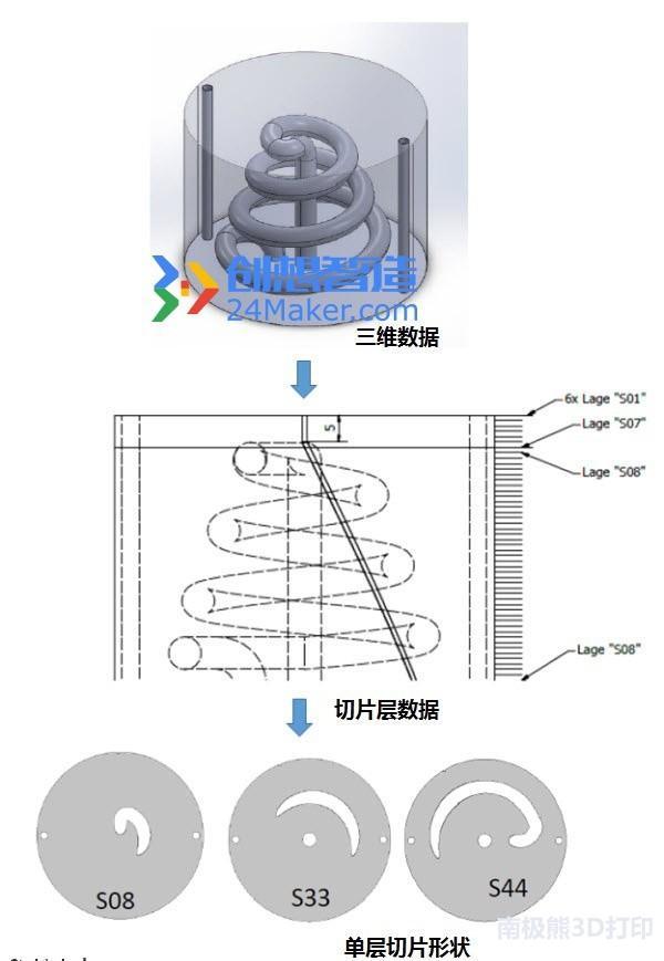 德國PVA TePla基於LOM的金屬熱擴散焊接技術 - 每日頭條