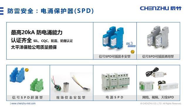 電涌保護器(SPD)都有哪些類型?怎麼選? - 每日頭條