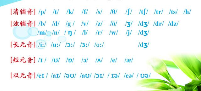 英語自然拼讀怎麼學?方法在這裡! - 每日頭條