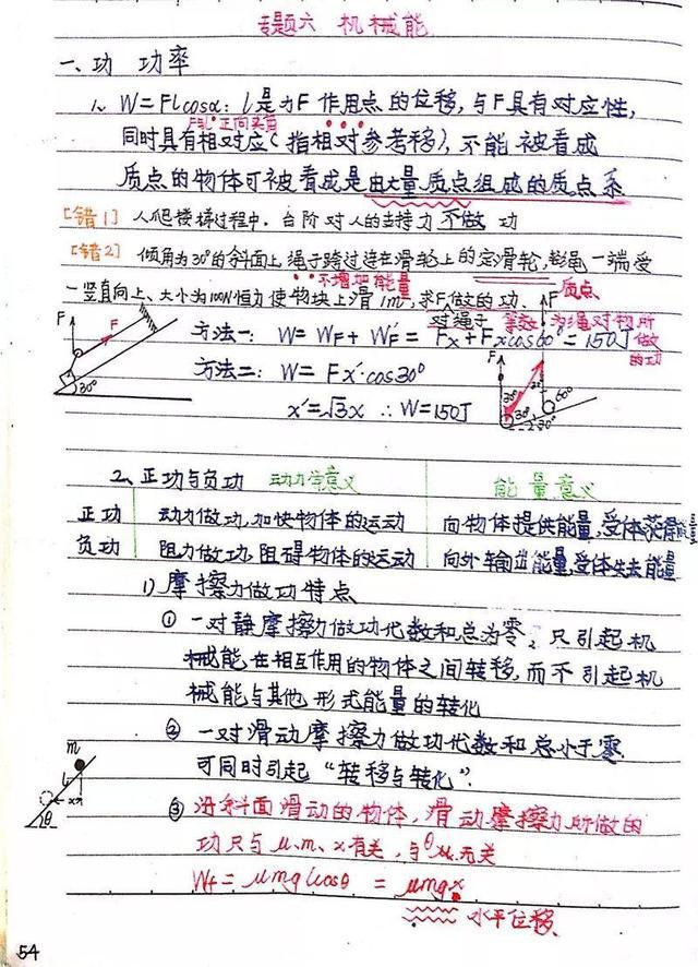 150頁!高中物理(必修+選修)最全手寫筆記!學霸就是這樣煉成的 - 每日頭條
