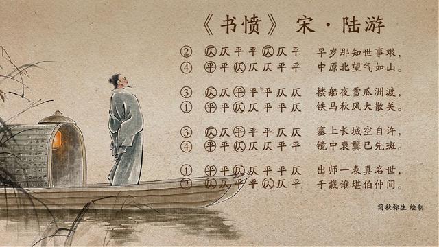 【詩詞】4首七言律詩,4種平仄譜式——七律近體詩的平仄譜 - 每日頭條