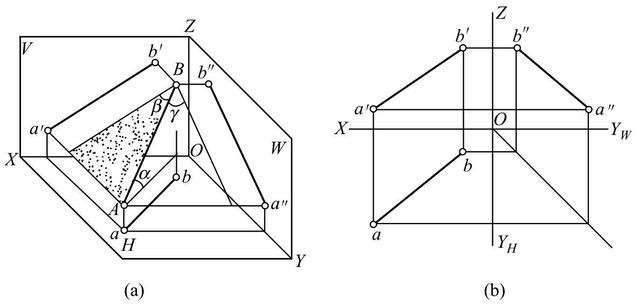 建築識圖:投影的基礎知識1 (點,線,面投影) - 每日頭條
