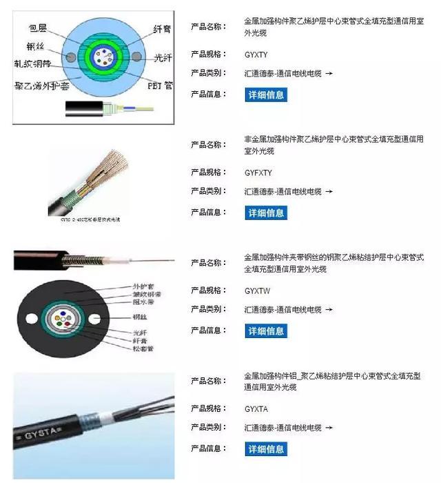 電線電纜命名原則以及規格型號代表的含義(附圖文說明) - 每日頭條