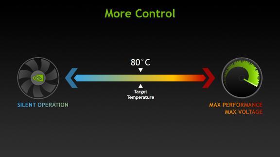 超能課堂(47):NVIDIA顯卡性能靠頻率?GPU Boost是怎麼回事? - 每日頭條